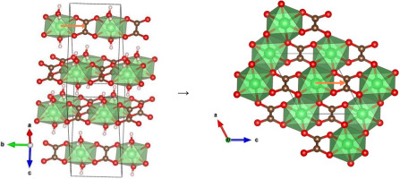 Structure transformations in nickel oxalate dihydrate NiC2O4·2H2O