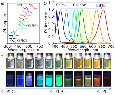 molecular low dimensional and nanostructured materials for advanced applications kajzar f graja a bulka b r