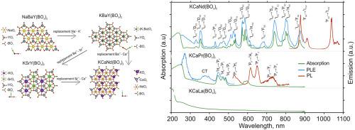 luminiscens och elektron spinn resonans dating