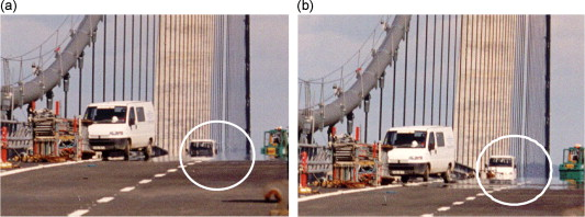 Dynamic wind effects on suspension and cable-stayed bridges