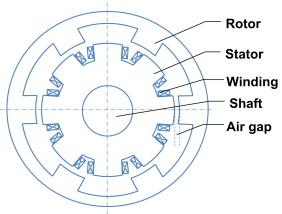 Switched Reluctance Motor Pdf