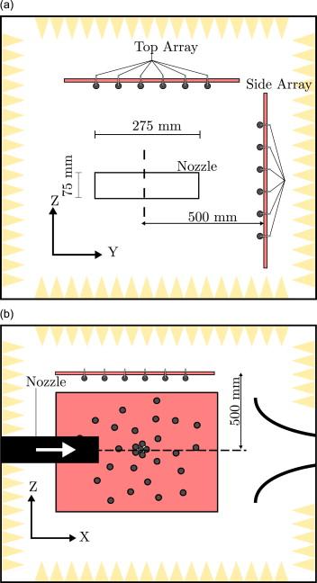 Three-dimensional beamforming of dipolar aeroacoustic
