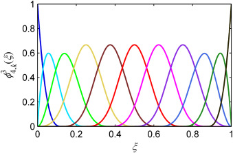 Analysis of wave motion in one-dimensional structures