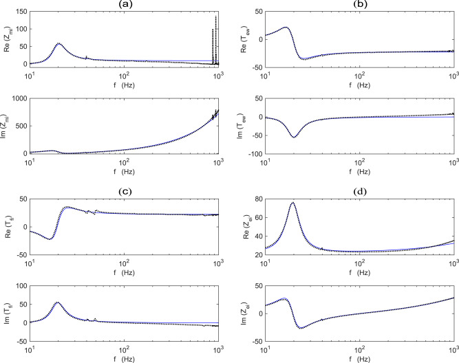 Energy harvesting with electromagnetic and piezoelectric