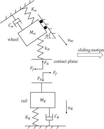 Advance Ballast Wiring Diagram Google