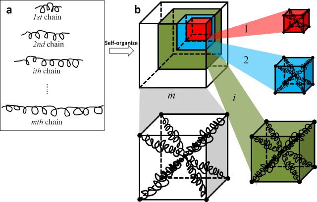 Mechanics of electrophoresis-induced reversible hydrogel adhesion