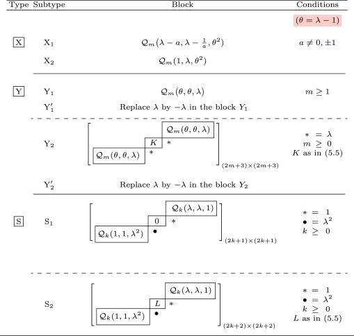 Quadratic realizability of palindromic matrix polynomials