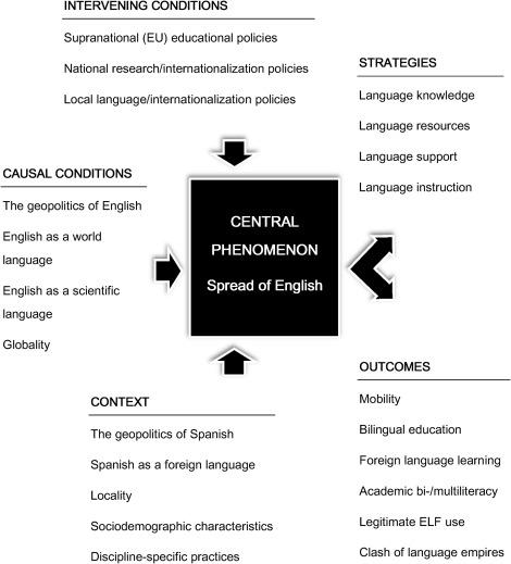 Bringing into focus multilingual realities: Faculty