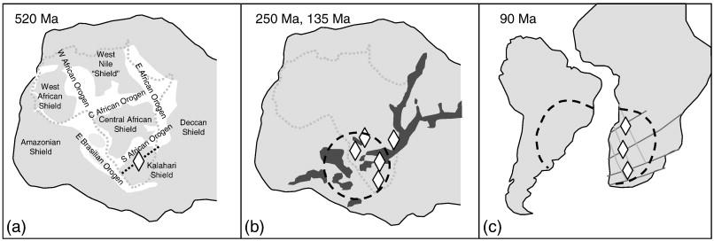 Tectonic setting of kimberlites - ScienceDirect