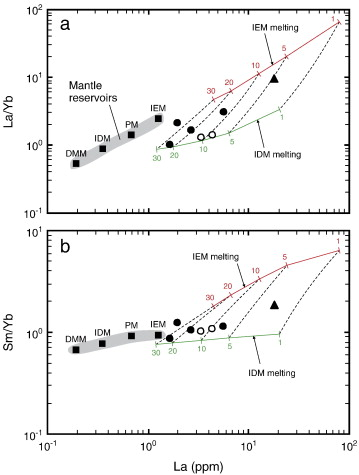 Zircon Upb Age And Geochemical Constraints On The Origin Of The