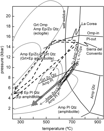 First Description Of A Metamorphic Sole Related To Ophiolite
