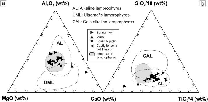 Lamprophyres Of Italy Early Cretaceous Alkaline Lamprophyres Of