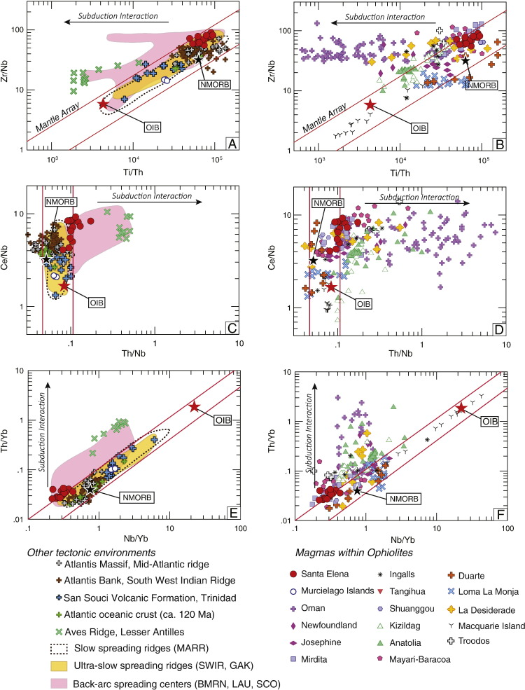 A Melt Focusing Zone In The Lithospheric Mantle Preserved In