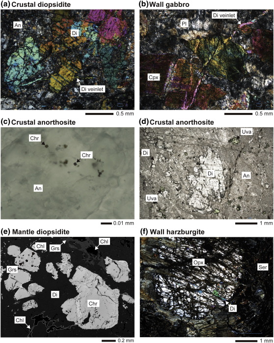 High-temperature hydrothermal activities around suboceanic