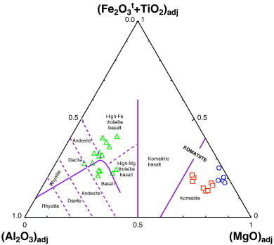 Geochemistry Of Komatiites And Basalts From The Rio Das Velhas And