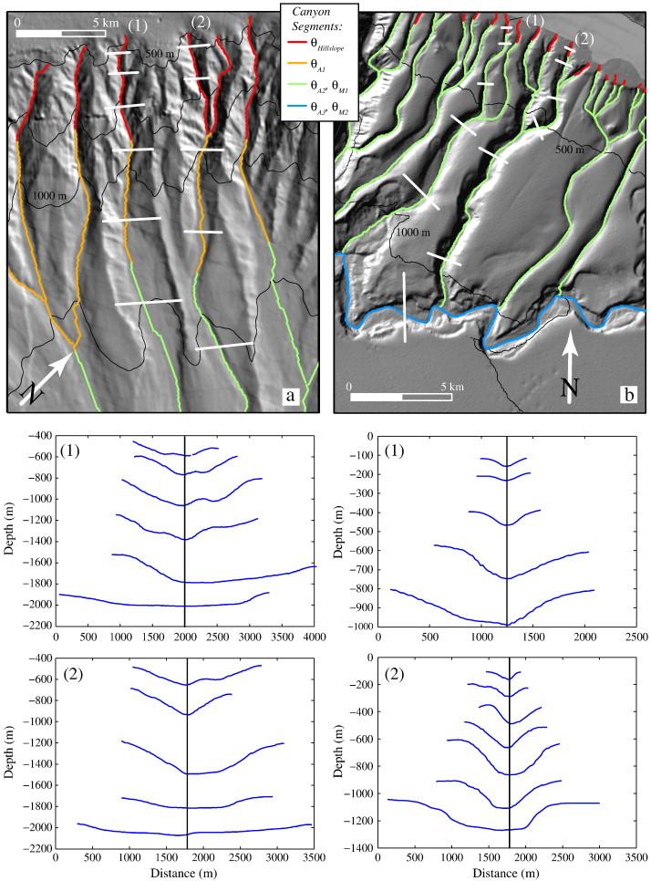 Geomorphic process fingerprints in submarine canyons - ScienceDirect