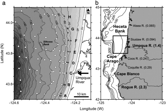 Natural and human impacts on centennial sediment