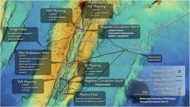 Establishing a new era of submarine volcanic observatories