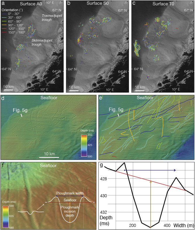 3D seismic evidence of buried iceberg ploughmarks from the mid