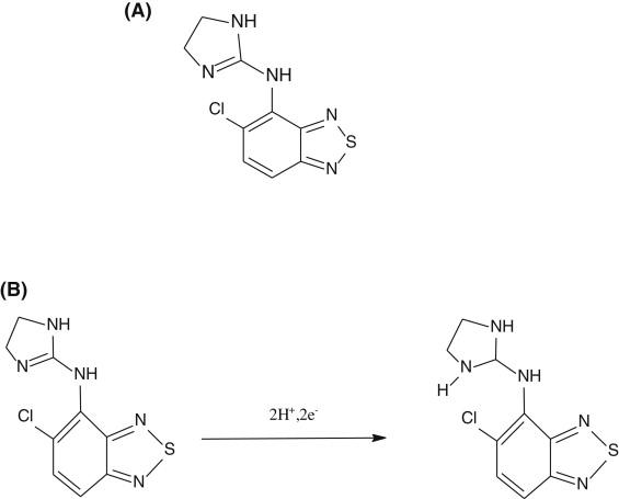 Electrocatalytic Determination Of 2 Adrenergic Agonist Tizanidine