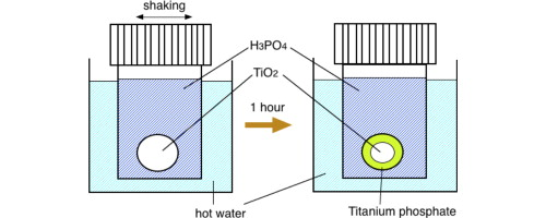 Influence of pH-control in phosphoric acid treatment of titanium