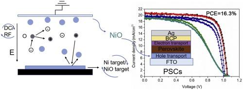 Optimization of sputtering NiOx films for perovskite solar