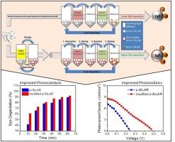 Tactical modification of pseudo-SILAR process for enhanced