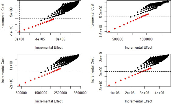 Cost analysis of treatment strategies for the control of HSV–2 infection in  the U.S.: A mathematical modeling-based case study - ScienceDirect