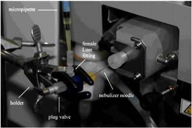 Solvent microextraction: A review of recent efforts at
