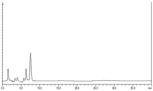 Simultaneous analysis of daclatasvir with its three organic