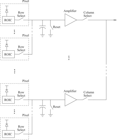 Current Mode Read Out Circuit For Ingaas Photodiode Applications