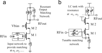 Wideband and multiband CMOS LNAs: State-of-the-art and