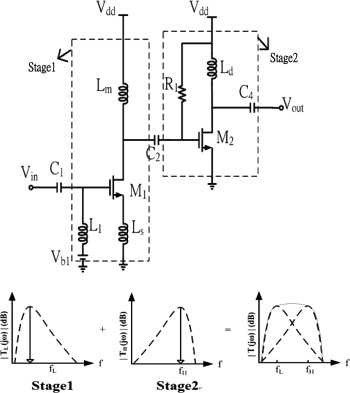 Design of low power UWB LNA based on common source topology with