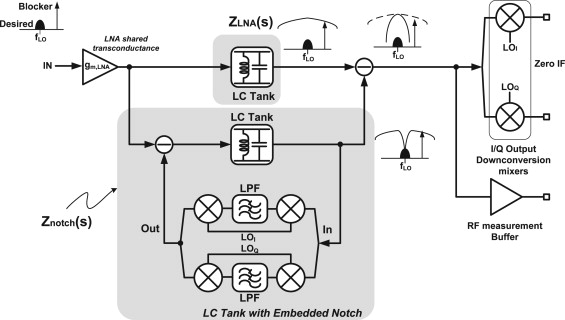 A process-tolerant out-of-band blocker rejection technique for SAW on murphy temperature switch, murphy system wiring, murphy switch 518aph, murphy switch cover, lawn mower ignition switch diagram, relay switch diagram, murphy shut down switch switch, murphy switch oil pressure sensor, murphy tattletale switch, murphy powerview wiring diagram, switch connection diagram, murphy switch 12 volt, spdt limit switch diagram, murphy solenoid wiring, murphy vibration switch, murphy timer switch 24t, murphy panel wiring,
