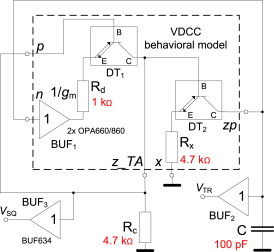 Design of Z-copy controlled-gain voltage differencing