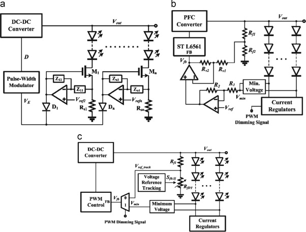 Boost converter with adaptive reference tracking control for