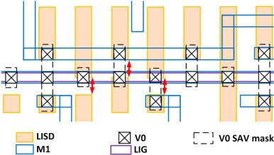 ASAP7: A 7-nm finFET predictive process design kit - ScienceDirect