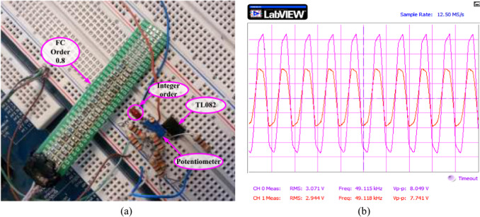 Two-port two impedances fractional order oscillators