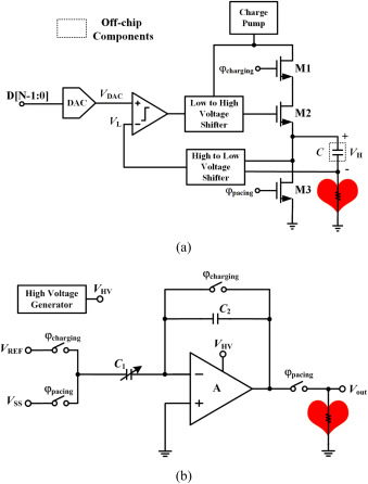 A Low Energy ASIC For Triple Chamber Cardiac Pacemakers With