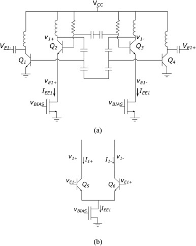 A Modified Multiphase Oscillator With Improved Phase Noise