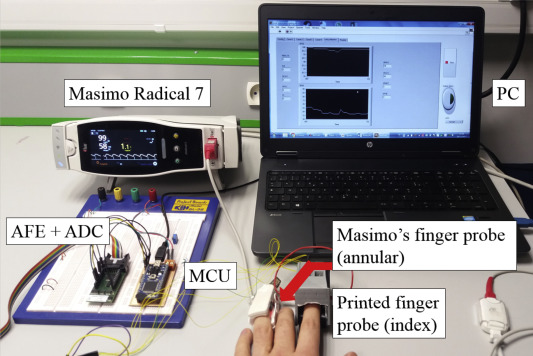 Towards a novel single-LED pulse oximeter based on a multispectral