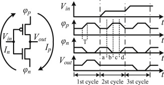 An ultra-low power multiplier using multi-valued adiabatic