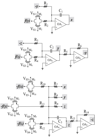Programmable Multi Direction Fully Integrated Chaotic Oscillator