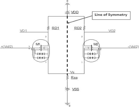 Realization with fabrication of double-gate MOSFET based