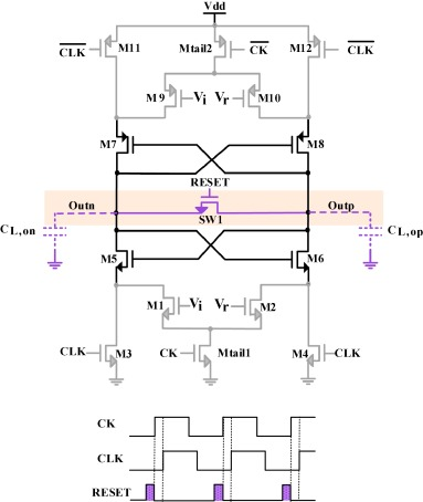 A Novel High-Speed Low-Power Dynamic Comparator with Complementary
