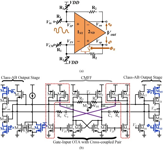 A 0 6-V pseudo-differential OTA with switched-opamp