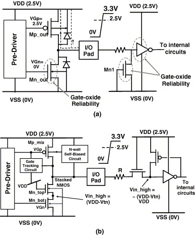 Overview on ESD protection design for mixed-voltage I/O