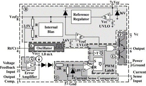 Spice-aided modelling of the UC3842 current mode PWM controller with