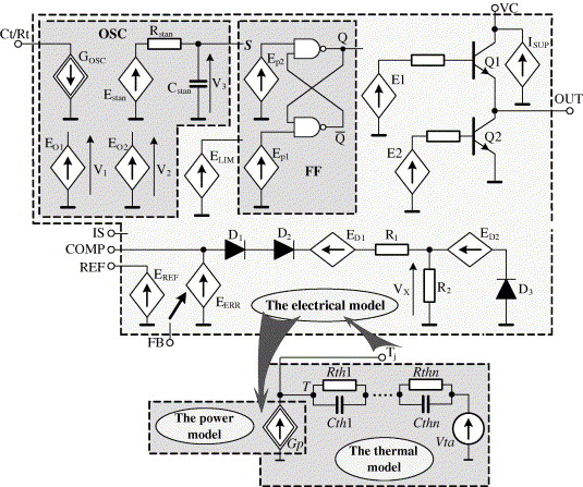 Spice-aided modelling of the UC3842 current mode PWM
