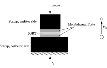Mechanical analysis of press-pack IGBTs - ScienceDirect